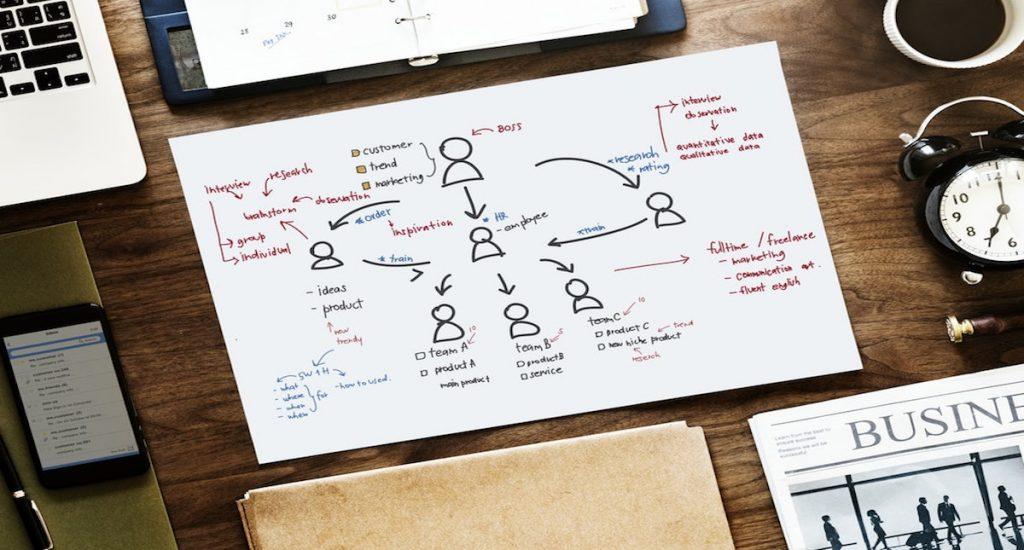 新規事業担当者必見!ビジネス分析フレームワーク「PEST分析」とは?事例を交えて紹介します。