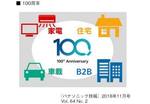 パナソニック株式会社、創業100周年を迎え未来の新商品・新規事業を支える技術を紹介