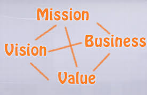 MVV分析の関係図