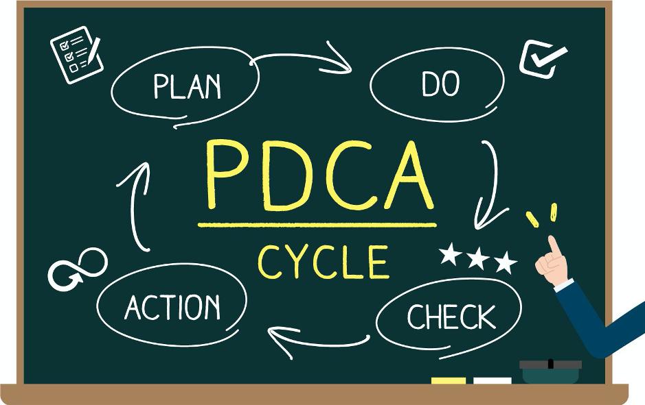 PDCA分析の関係図