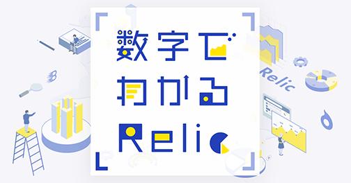創業5周年記念特設ページ「株式会社Relic 創業5周年 -軌跡と成長-」